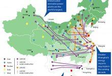 নিয়ন্ত্রণ রেখার কাছে সামরিক অবকাঠামো তৈরি করছে চীন